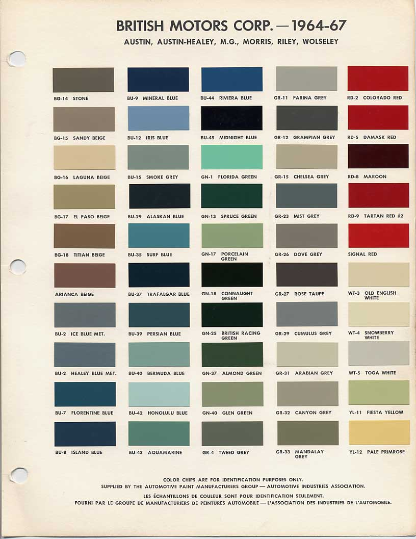 Classic car paint colours uk