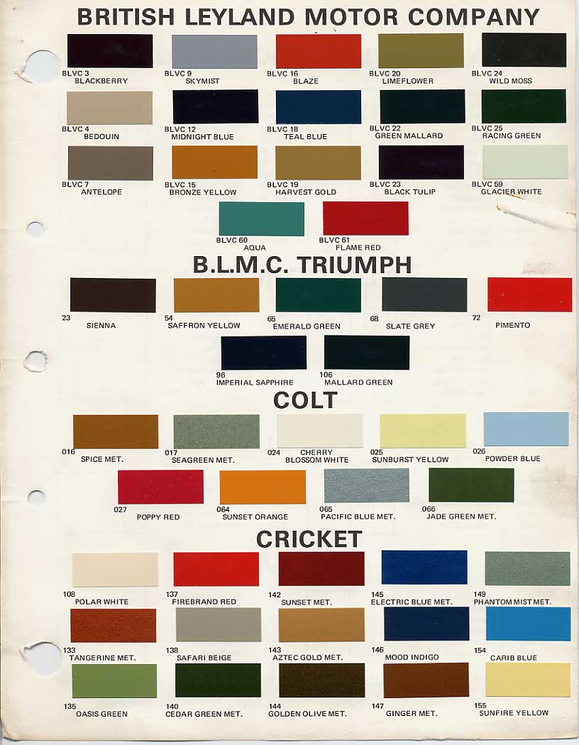 Bmcbl Paint Codes And Colors How To Library The Morris Minor Forum