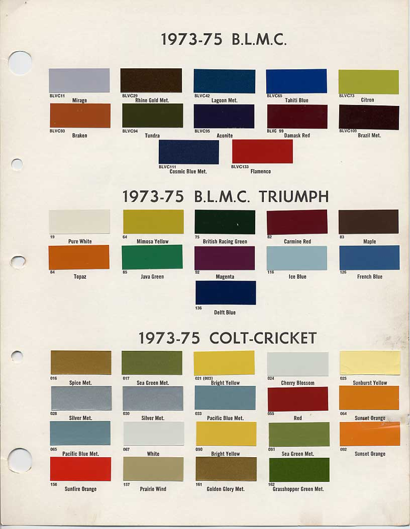Bmcbl paint codes and colors how to library the morris minor bmc british leyland paint code chips 1973 1975 nvjuhfo Choice Image