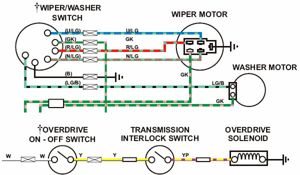 mgb wiper washer od wiring diagram diagrams 412268 mgb wiring diagram chicagoland mg clubtech tips morris minor indicator wiring diagram at gsmx.co
